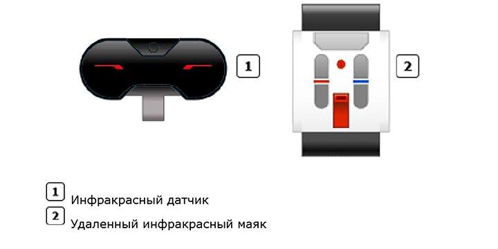 ИК маяк и датчик