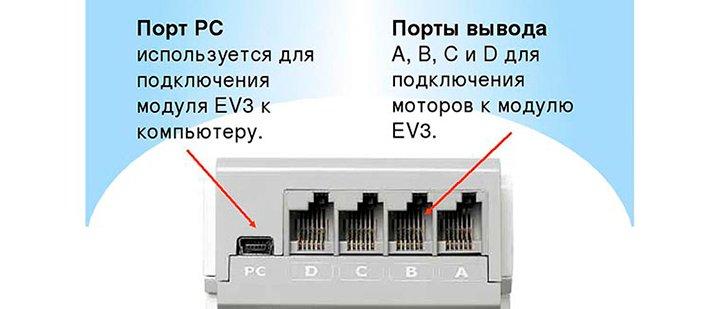Порты выхода EV3