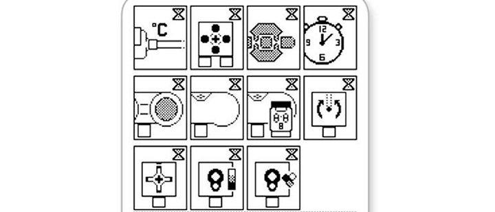 Программирование с помощью интерфейса микрокомпьютера EV3