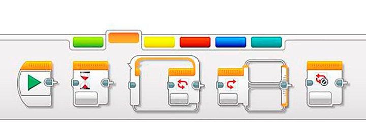 Закладка Управление операторами