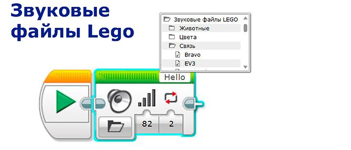 Звуковые файлы Lego