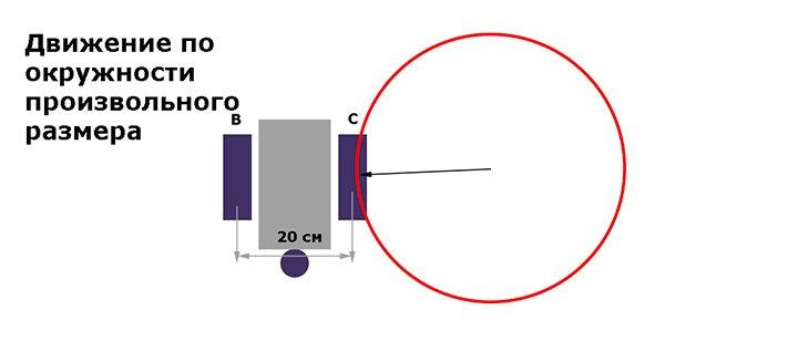 Движение робота по окружности произвольного размера